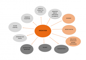 mediation-png